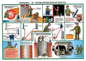 инструкция по охране труда для газоэлектросварщика 2016 - фото 2
