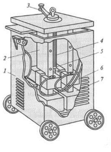 Устройство сварочного трансформатора ТД-500