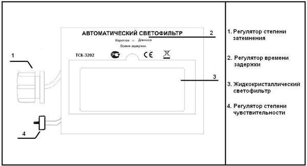 Конструкция светофильтра ТСК-3202