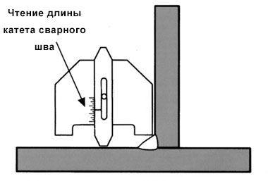 Схема чтения длины катета сварного шва