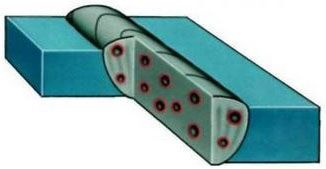 Схема появления газовых пор в сварочном шве