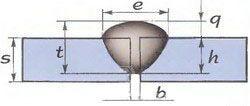 Геометрические параметры швов