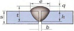 Схема обтачивания сварного шва