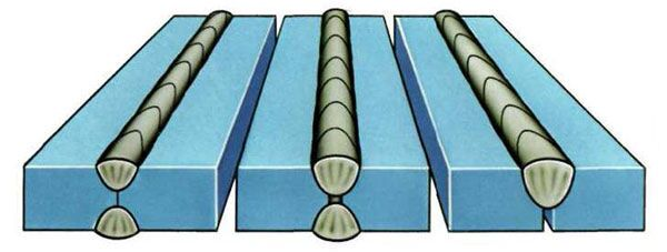 Схема появления непровара сварных швов