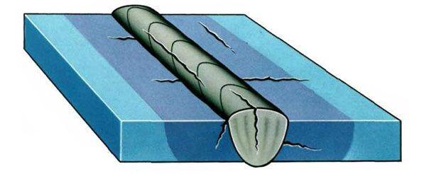 Все виды трещин сварных швов