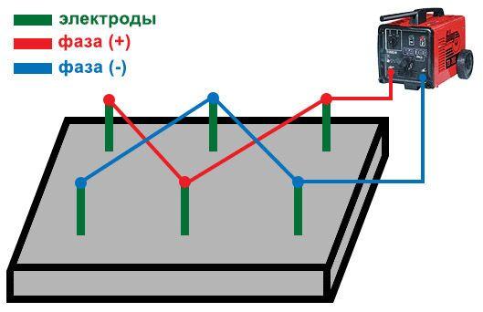 Схема прогрева бетона электродами