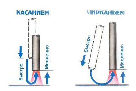 Схема розжига сварочной дуги