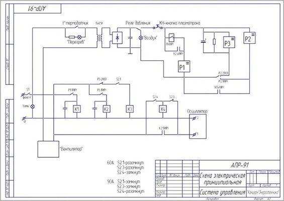 Схема плазмотрона - система управления