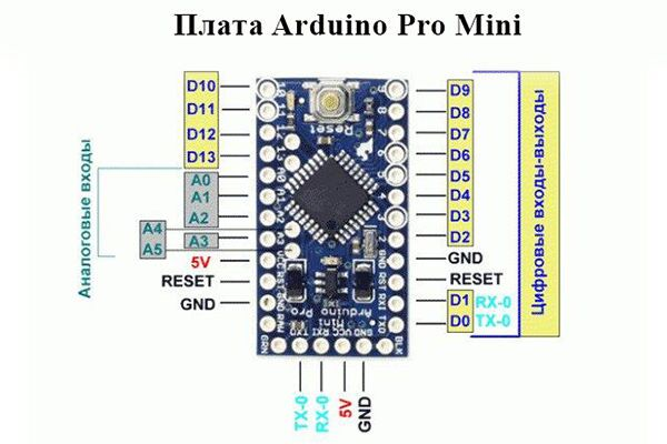 adc - Voltage limitations on AREF for Arduino