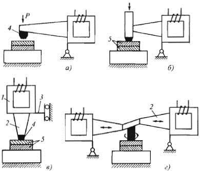 Схема типовых колебательных соединений