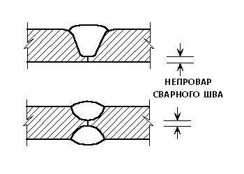 Пример непровара сварного шва