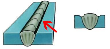Внешний вид подреза сварного шва