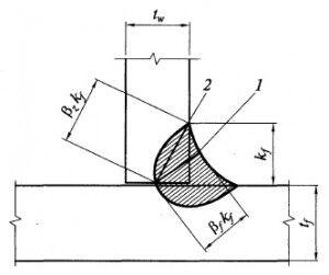 Схема геометрии углового шва