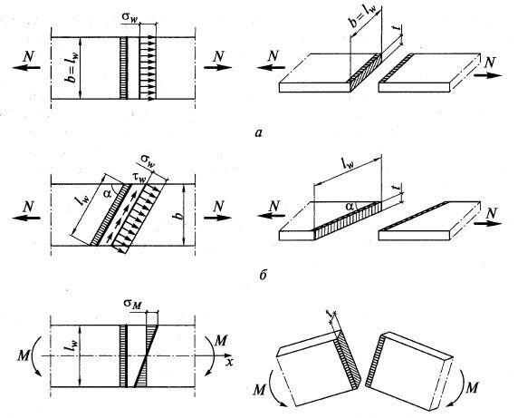 Схемы расчетных варианты соединений встык