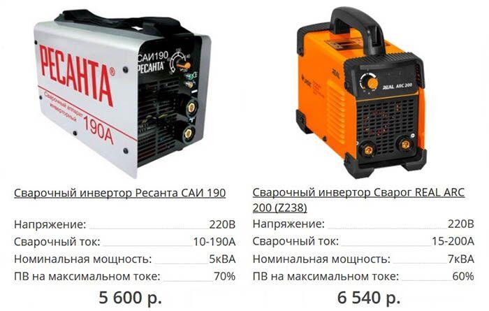 Сравнение цен на инверторы Сварог и Ресанту