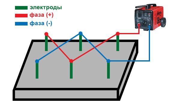 Схема подключения электродов для прогрева бетона
