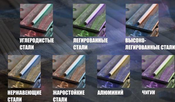 Выбор электродов в зависимости от свариваемого металла