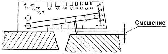 Схема измерения смещений при сварке швов