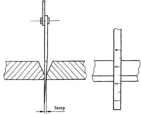 Схема измерения зазора сварного шва