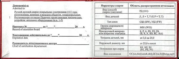 Удостоверение сварщика НАКС