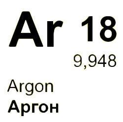 Аргон в таблице Менделеева