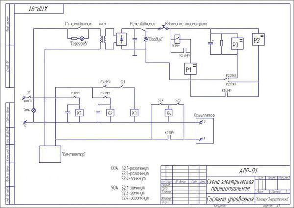 Схема плазменного инвертора