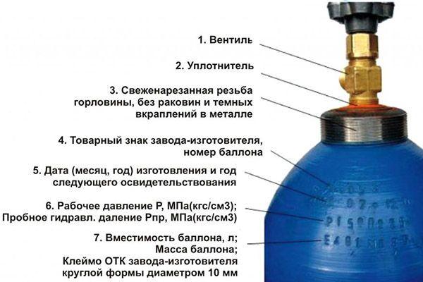 Конструкция и маркировка баллонов с кислородом