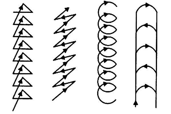 Схемы направления движения электрода