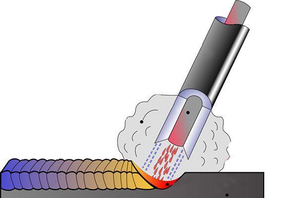 Ручная дуговая сварка покрытыми электродами