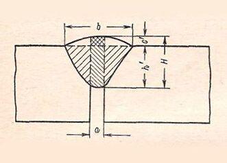 Расчет площади поперечного сечения сварного шва