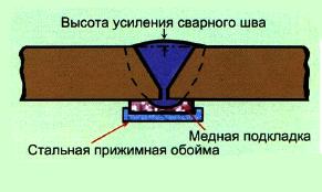 Определение высоты усиления шва