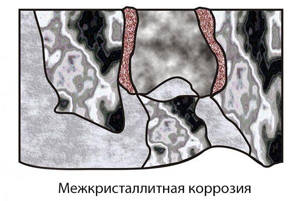 Межкристаллитная коррозия металла