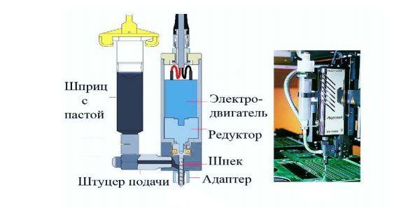 Устройство и внешний вид шнекового дозатора паяльной пасты